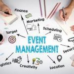 What is event management and how does it work?